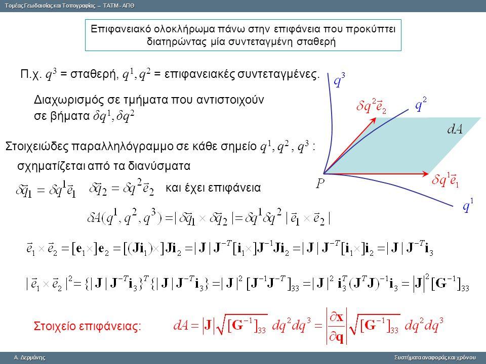 Π.χ. q3 = σταθερή, q1, q2 = επιφανειακές συντεταγμένες.