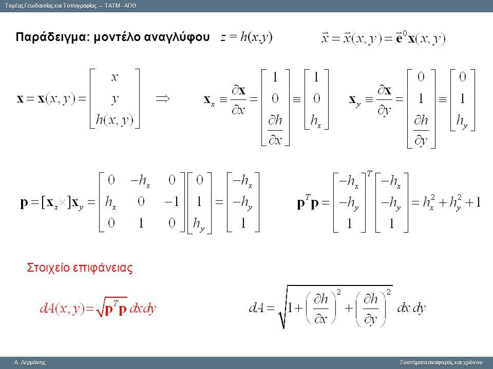 Παράδειγμα: μοντέλο αναγλύφου z = h(x,y)