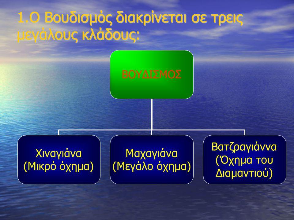 1.Ο Βουδισμός διακρίνεται σε τρεις μεγάλους κλάδους: