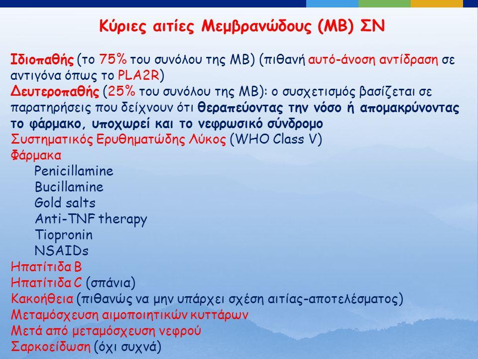 Κύριες αιτίες Μεμβρανώδους (ΜΒ) ΣΝ