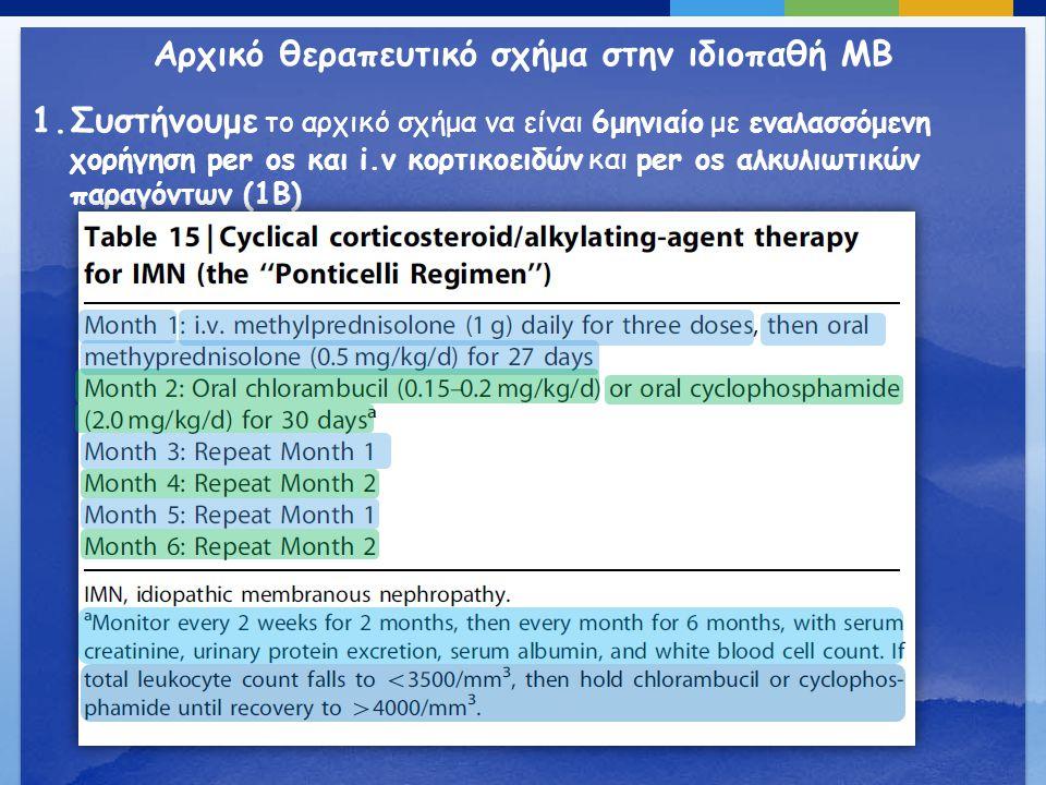Αρχικό θεραπευτικό σχήμα στην ιδιοπαθή ΜΒ