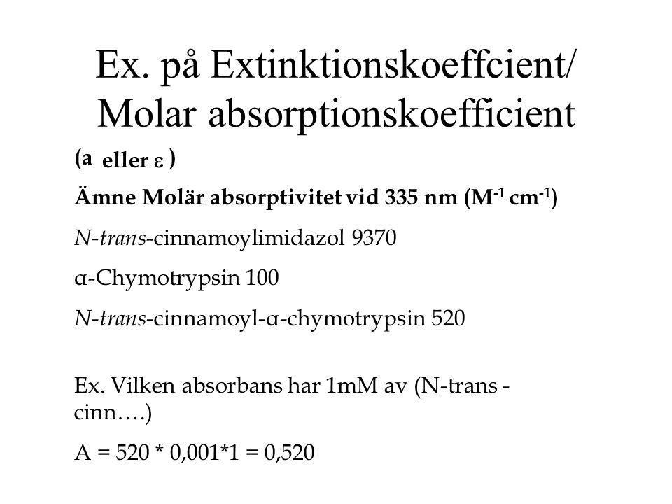 Ex. på Extinktionskoeffcient/ Molar absorptionskoefficient
