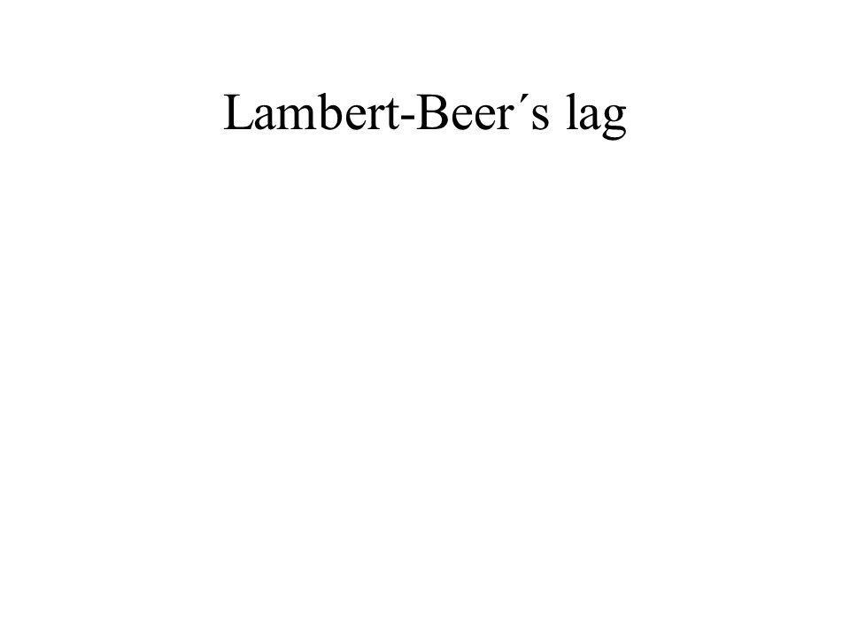 Lambert-Beer´s lag