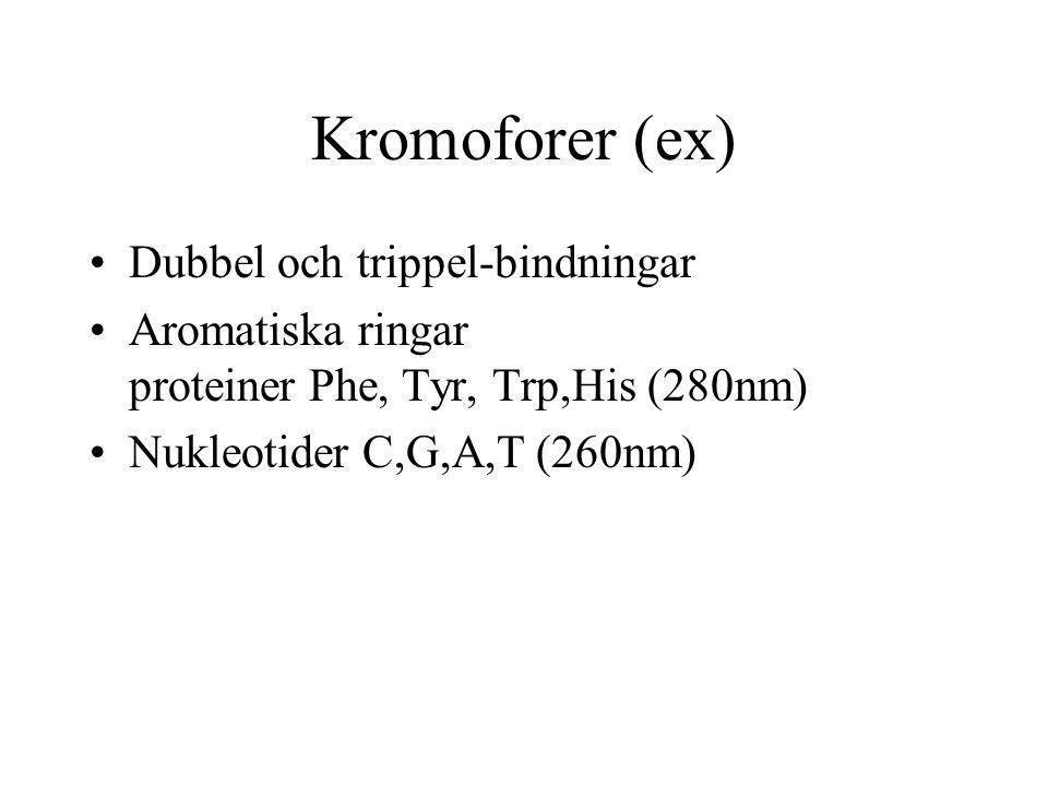 Kromoforer (ex) Dubbel och trippel-bindningar