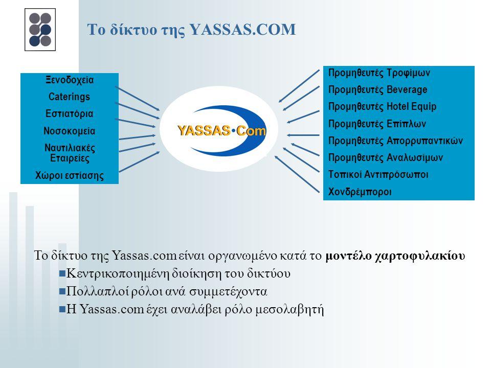 Το δίκτυο της YASSAS.COM