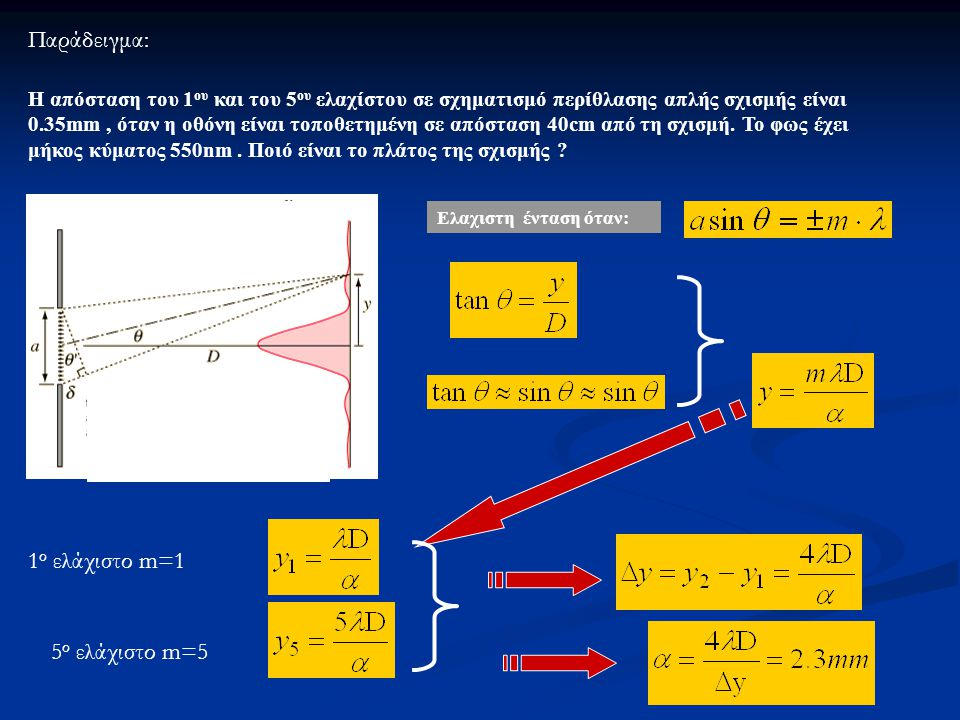 Παράδειγμα: 1ο ελάχιστο m=1 5ο ελάχιστο m=5