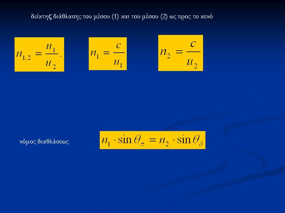 δείκτης διάθλασης του μέσου (1) και του μέσου (2) ως προς το κενό