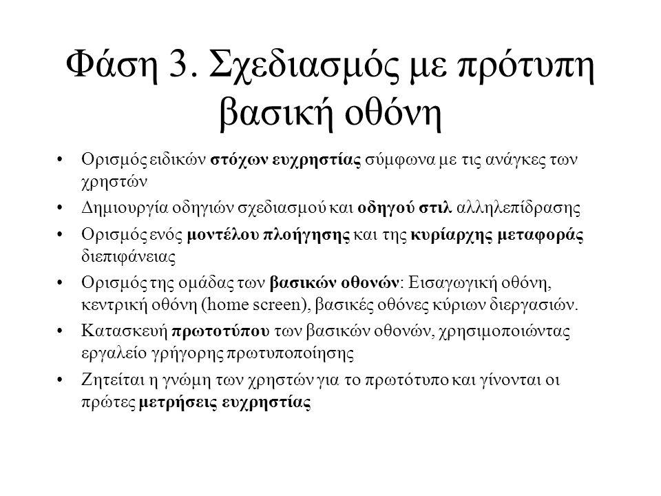 Φάση 3. Σχεδιασμός με πρότυπη βασική οθόνη