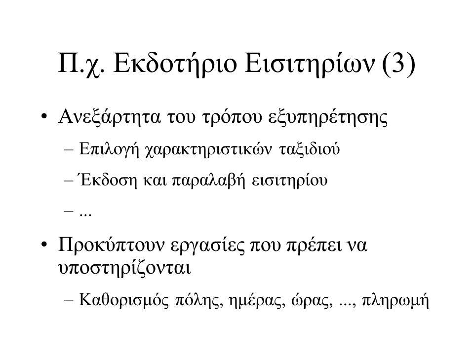 Π.χ. Εκδοτήριο Εισιτηρίων (3)