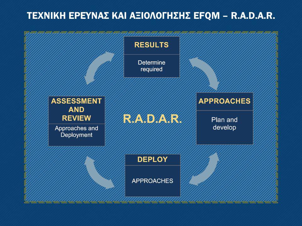 ΤΕΧΝΙΚΗ ΕΡΕΥΝΑΣ ΚΑΙ ΑΞΙΟΛΟΓΗΣΗΣ EFQM – R.A.D.A.R.