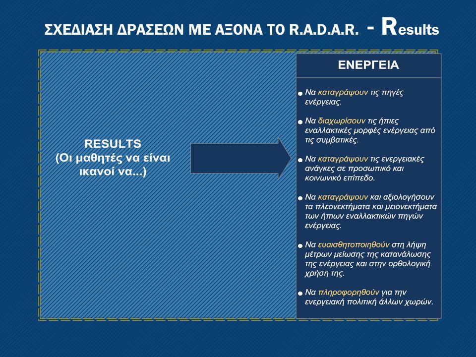 ΣΧΕΔΙΑΣΗ ΔΡΑΣΕΩΝ ΜΕ ΑΞΟΝΑ ΤΟ R.A.D.A.R. - Results
