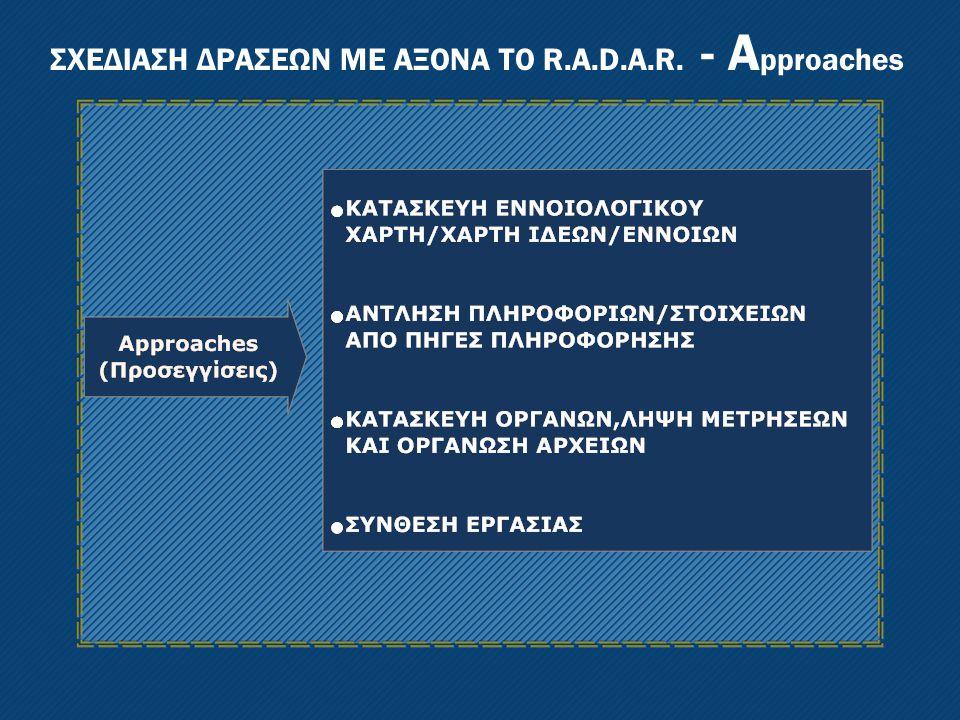 ΣΧΕΔΙΑΣΗ ΔΡΑΣΕΩΝ ΜΕ ΑΞΟΝΑ ΤΟ R.A.D.A.R. - Approaches
