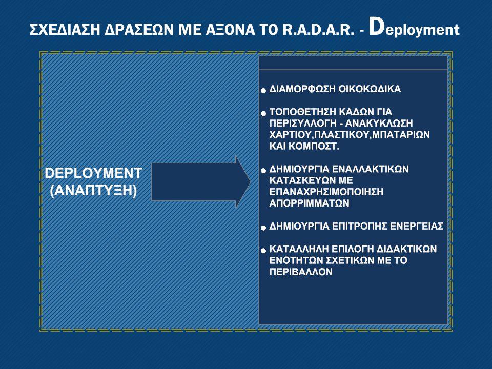 ΣΧΕΔΙΑΣΗ ΔΡΑΣΕΩΝ ΜΕ ΑΞΟΝΑ ΤΟ R.A.D.A.R. - Deployment