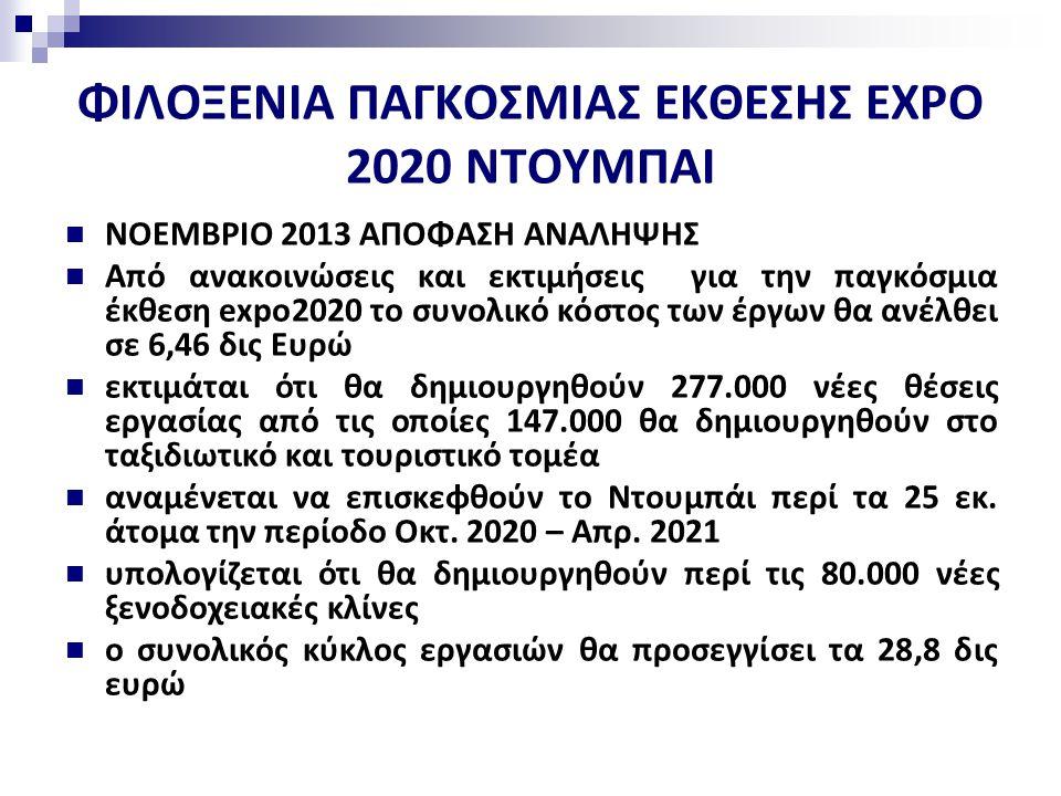 ΦΙΛΟΞΕΝΙΑ ΠΑΓΚΟΣΜΙΑΣ ΕΚΘΕΣΗΣ EXPO 2020 ΝΤΟΥΜΠΑΙ