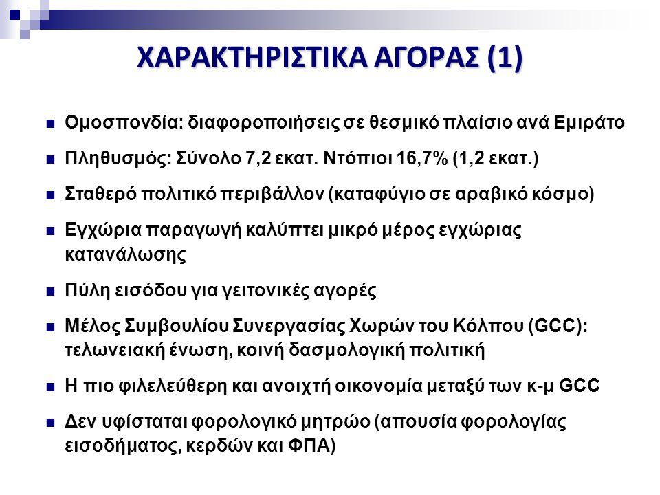 ΧΑΡΑΚΤΗΡΙΣΤΙΚΑ ΑΓΟΡΑΣ (1)