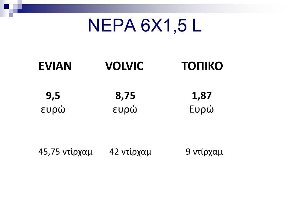 ΝΕΡΑ 6Χ1,5 L EVIAN VOLVIC ΤΟΠΙΚΟ 9,5 ευρώ 8,75 1,87 Ευρώ 45,75 ντίρχαμ