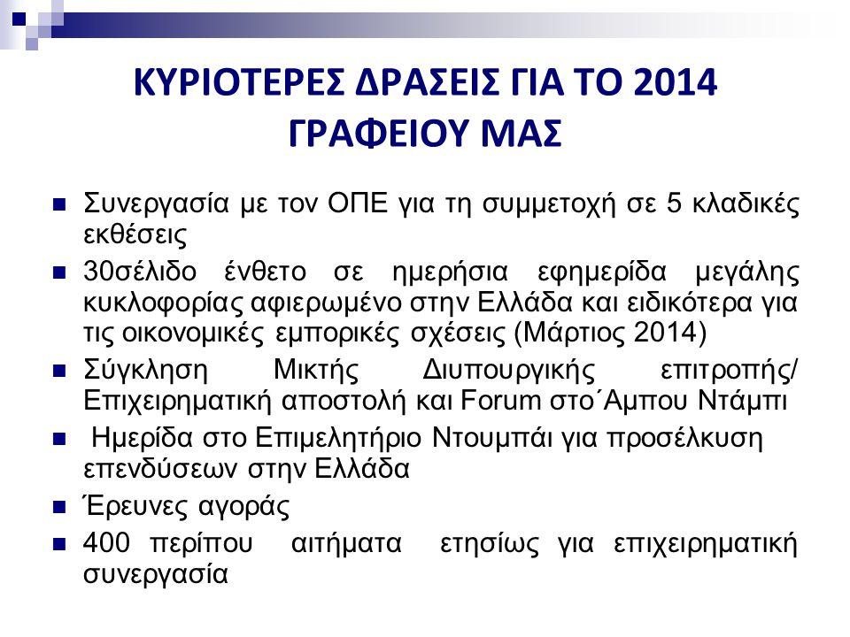 ΚΥΡΙΟΤΕΡΕΣ ΔΡΑΣΕΙΣ ΓΙΑ ΤΟ 2014 ΓΡΑΦΕΙΟΥ ΜΑΣ