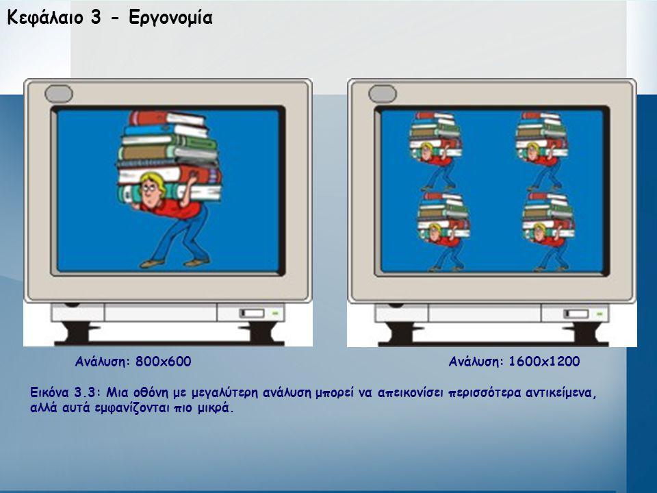Κεφάλαιο 3 - Εργονομία Ανάλυση: 800x600 Ανάλυση: 1600x1200