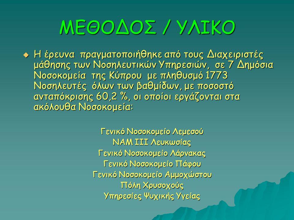 ΜΕΘΟΔΟΣ / ΥΛΙΚΟ
