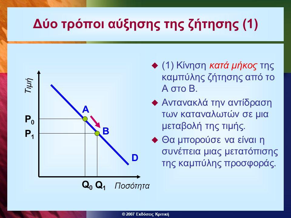 Δύο τρόποι αύξησης της ζήτησης (1)