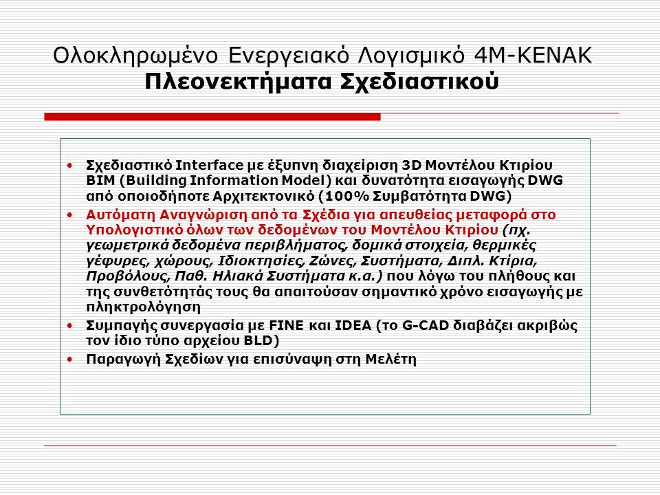 Ολοκληρωμένο Ενεργειακό Λογισμικό 4Μ-ΚΕΝΑΚ Πλεονεκτήματα Σχεδιαστικού