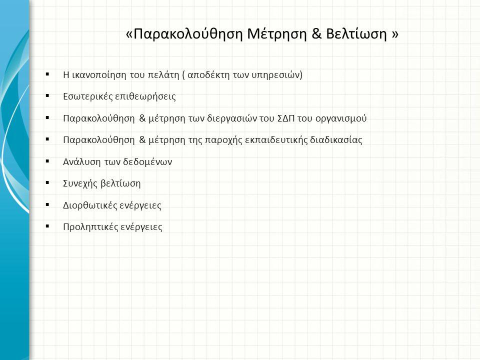 «Παρακολούθηση Μέτρηση & Βελτίωση »