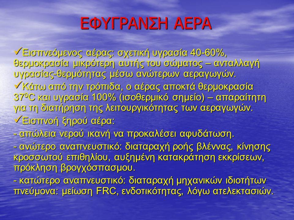 ΕΦΥΓΡΑΝΣΗ ΑΕΡΑ
