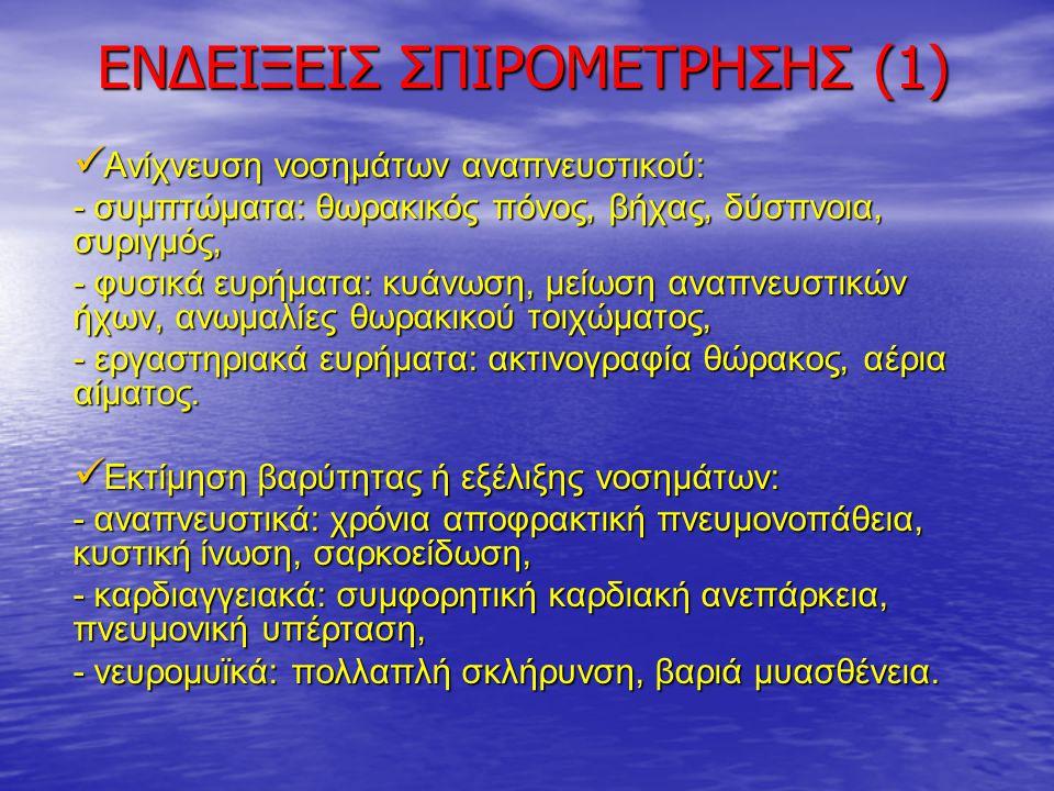 ΕΝΔΕΙΞΕΙΣ ΣΠΙΡΟΜΕΤΡΗΣΗΣ (1)