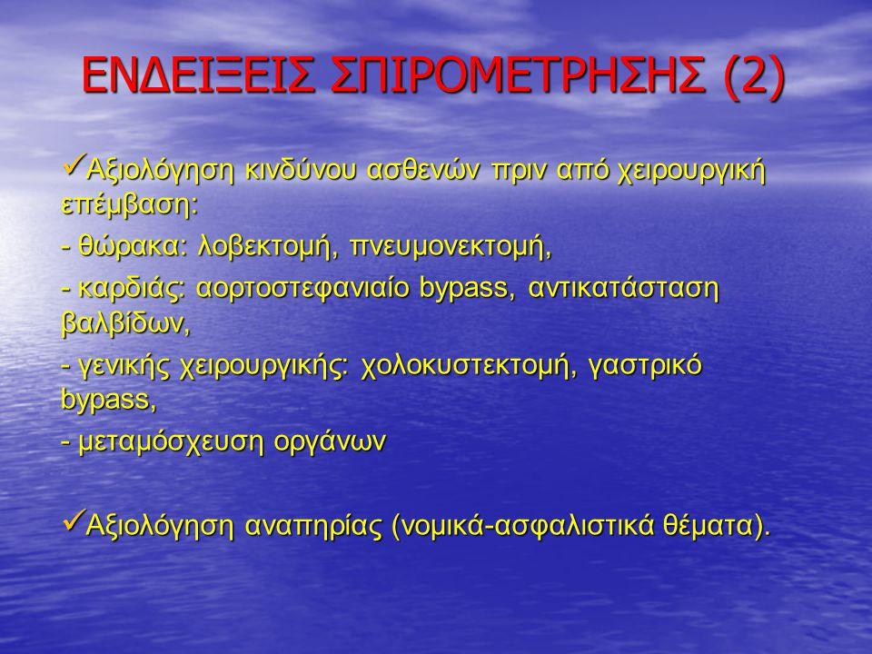 ΕΝΔΕΙΞΕΙΣ ΣΠΙΡΟΜΕΤΡΗΣΗΣ (2)