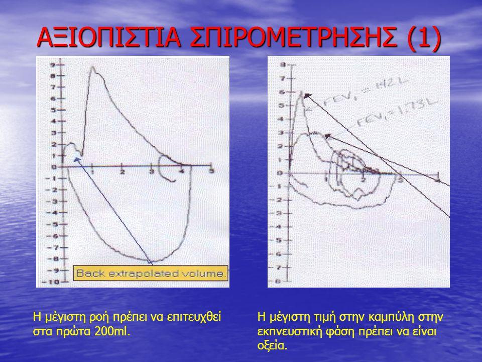 ΑΞΙΟΠΙΣΤΙΑ ΣΠΙΡΟΜΕΤΡΗΣΗΣ (1)