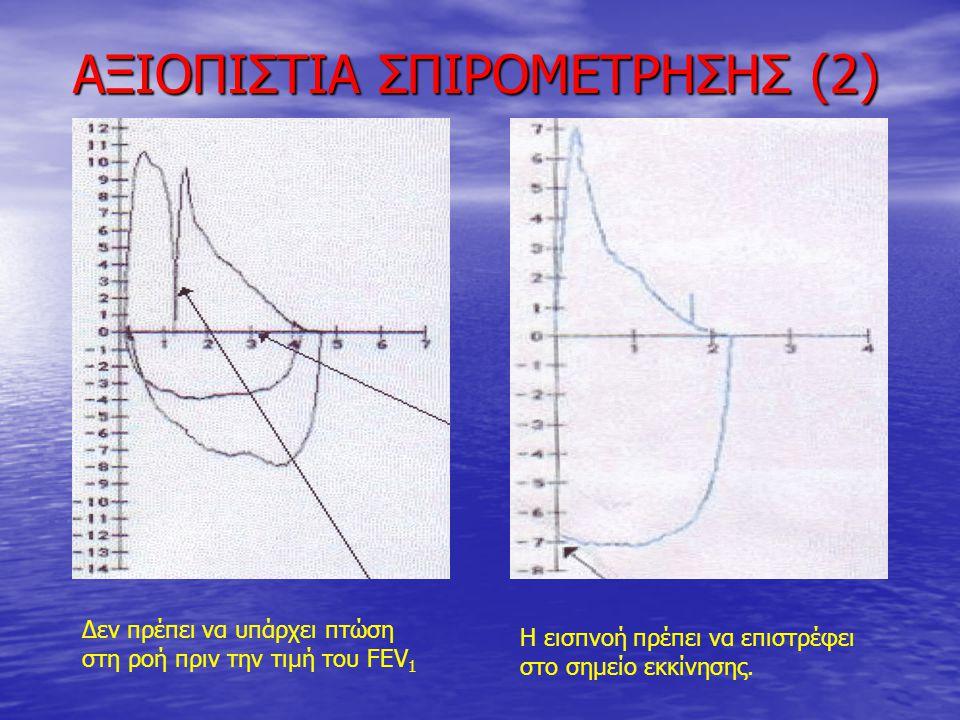 ΑΞΙΟΠΙΣΤΙΑ ΣΠΙΡΟΜΕΤΡΗΣΗΣ (2)