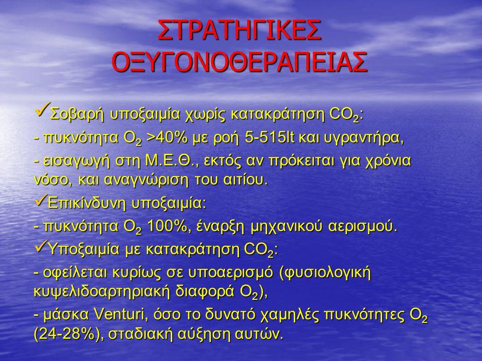 ΣΤΡΑΤΗΓΙΚΕΣ ΟΞΥΓΟΝΟΘΕΡΑΠΕΙΑΣ