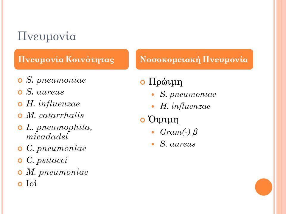Πνευμονία Πρώιμη Όψιμη S. pneumoniae S. aureus H. influenzae