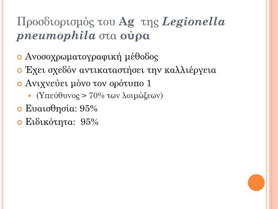 Προσδιορισμός του Ag της Legionella pneumophila στα ούρα