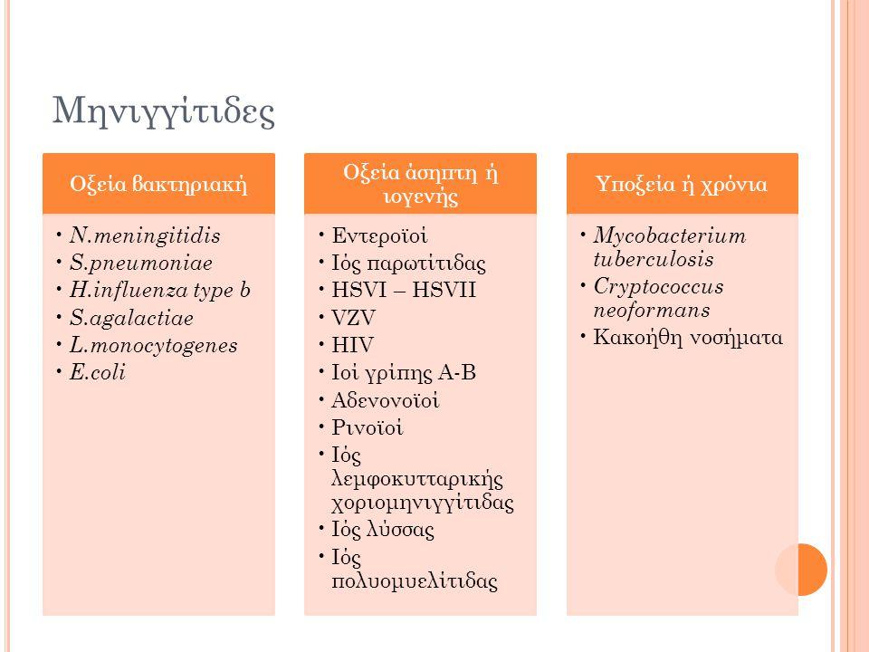 Μηνιγγίτιδες Οξεία βακτηριακή N.meningitidis S.pneumoniae