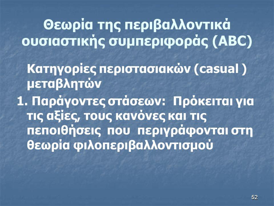 Θεωρία της περιβαλλοντικά ουσιαστικής συμπεριφοράς (ABC)