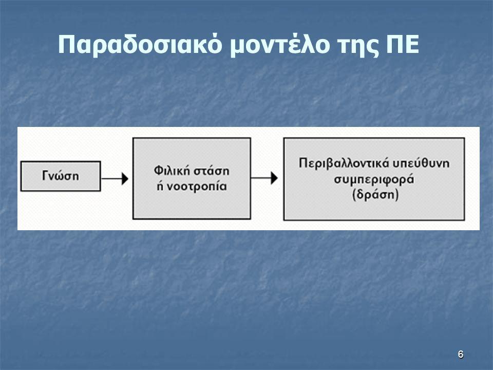 Παραδοσιακό μοντέλο της ΠΕ