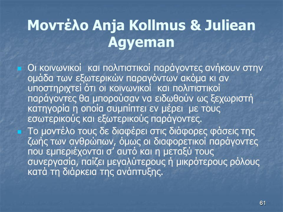 Μοντέλο Αnja Kollmus & Juliean Agyeman