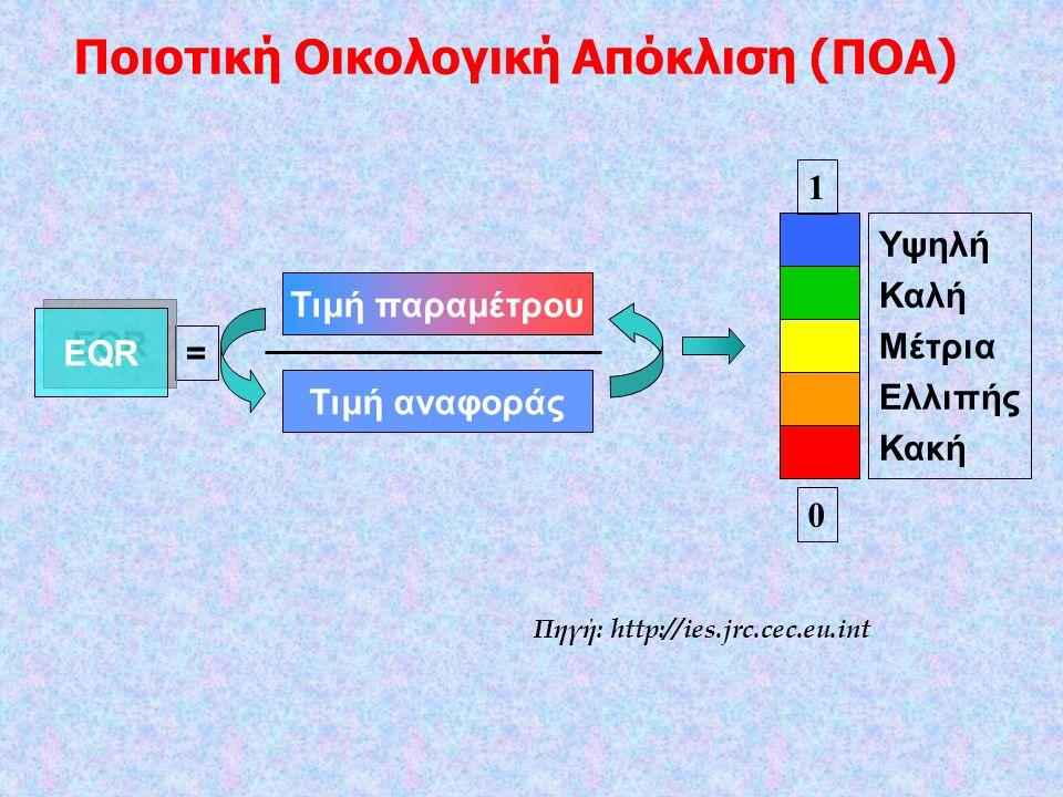 Ποιοτική Οικολογική Απόκλιση (ΠΟΑ)