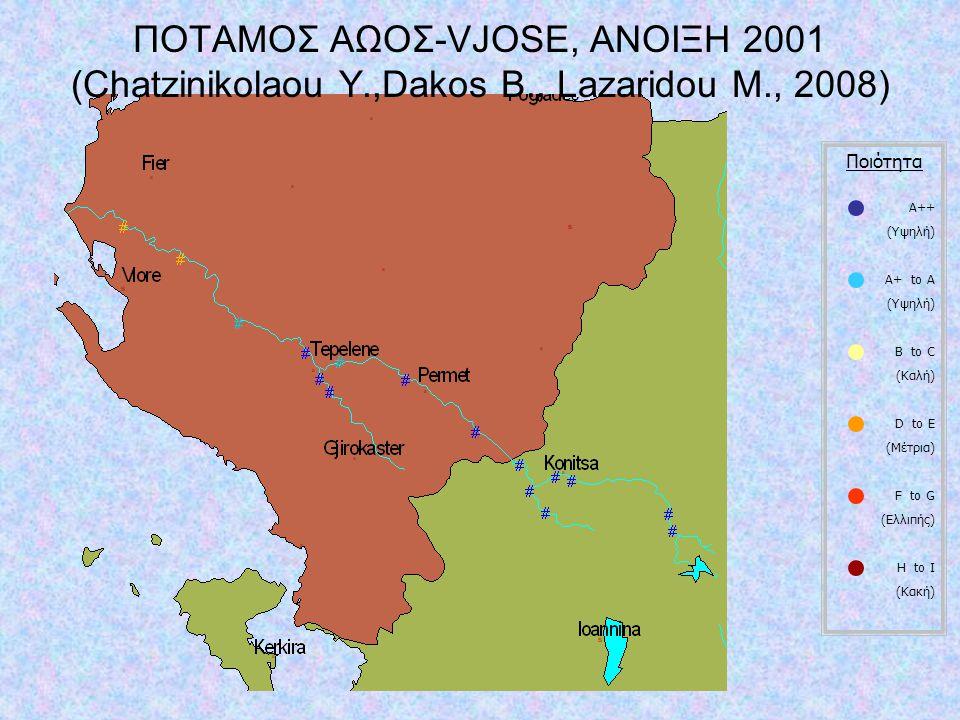 ΠΟΤΑΜΟΣ ΑΩΟΣ-VJOSE, ΑΝΟΙΞΗ 2001 (Chatzinikolaou Υ. ,Dakos Β