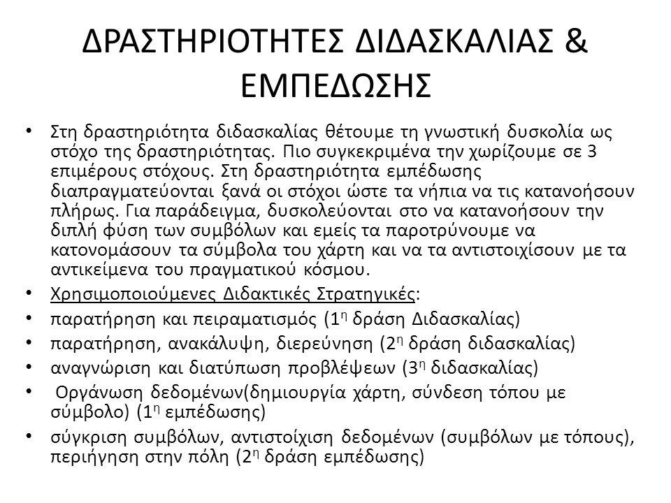 ΔΡΑΣΤΗΡΙΟΤΗΤΕΣ ΔΙΔΑΣΚΑΛΙΑΣ & ΕΜΠΕΔΩΣΗΣ