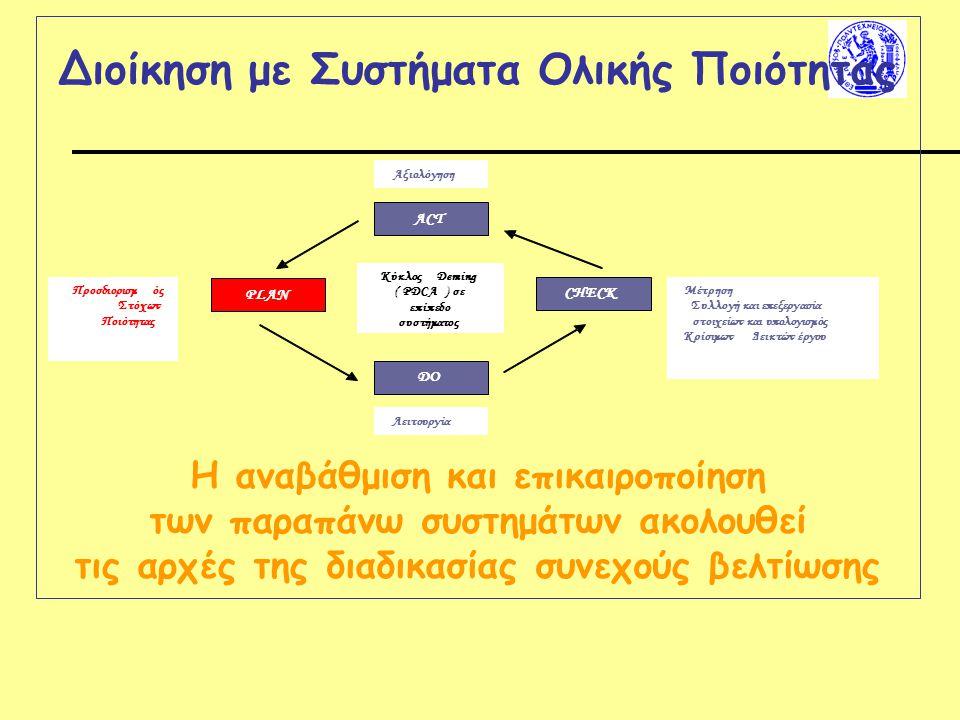 Διοίκηση με Συστήματα Ολικής Ποιότητας