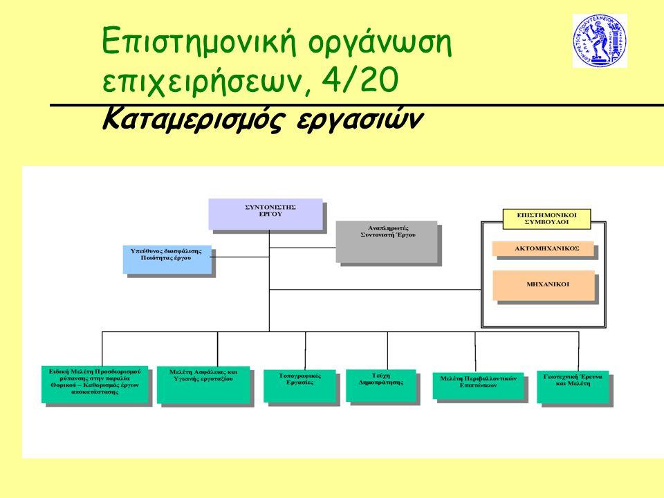 Επιστημονική οργάνωση επιχειρήσεων, 4/20 Καταμερισμός εργασιών