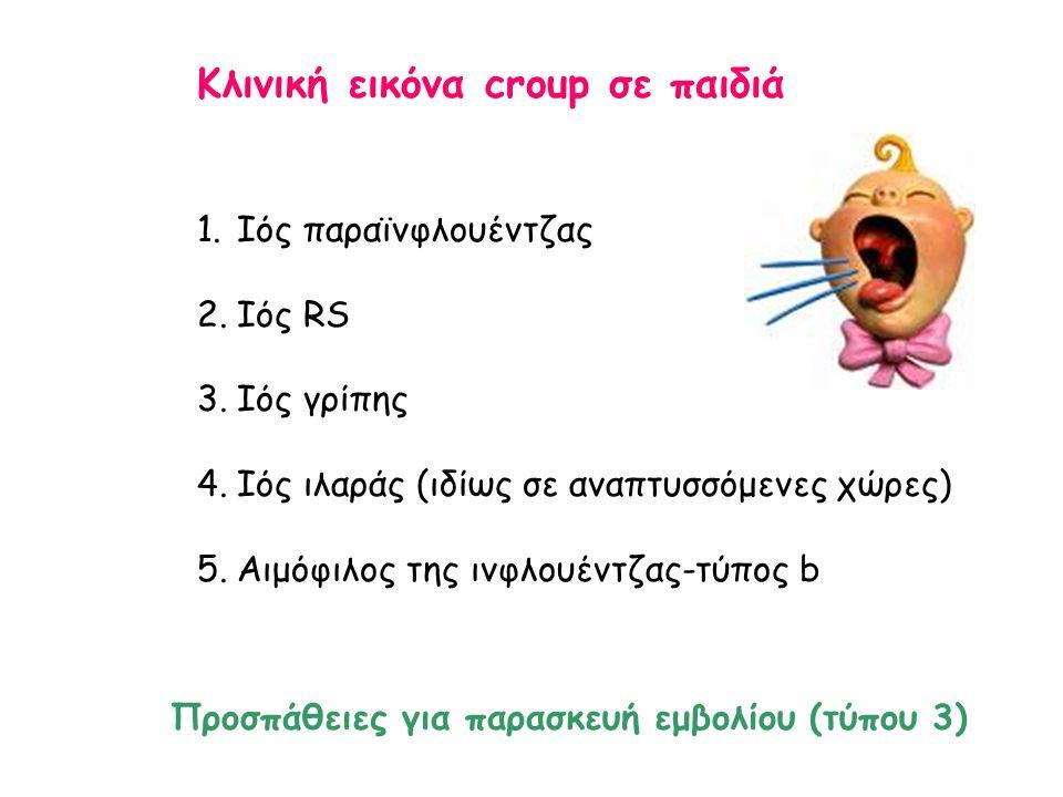 Κλινική εικόνα croup σε παιδιά