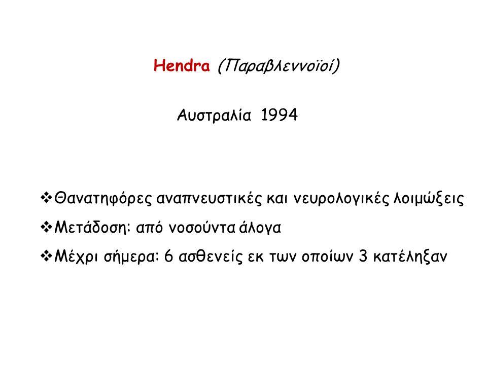 Hendra (Παραβλεννοϊοί)