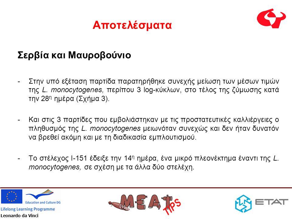 Αποτελέσματα Σερβία και Μαυροβούνιο