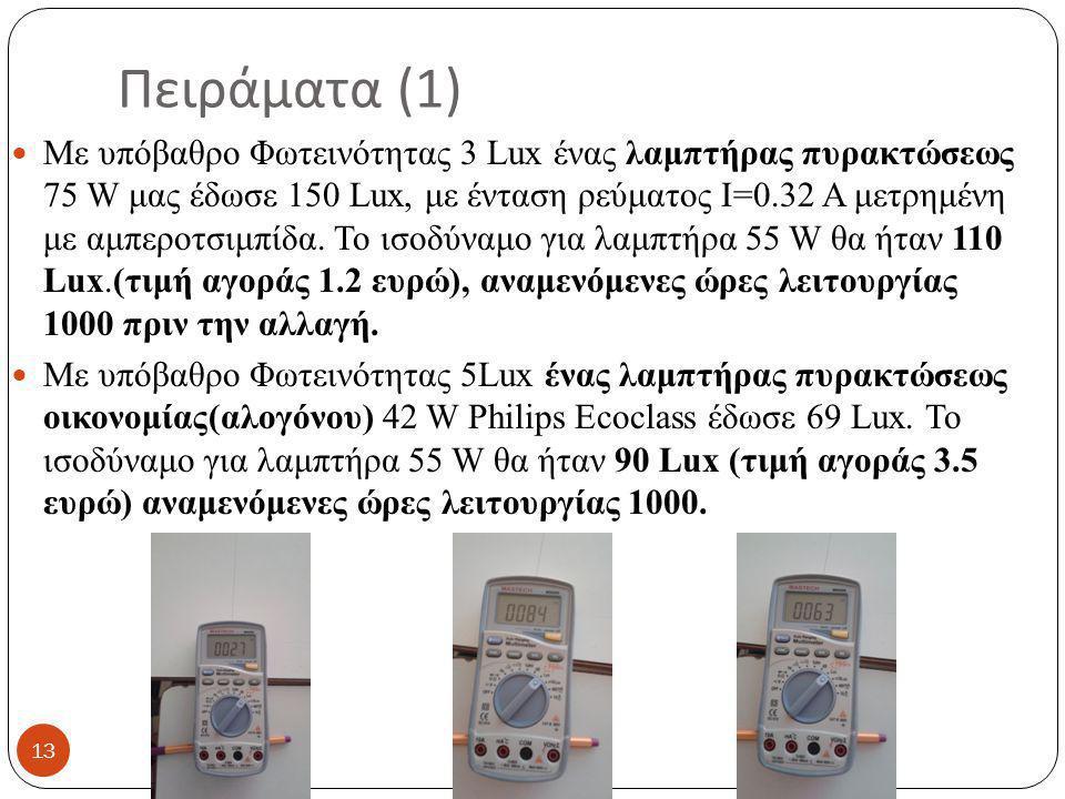 Πειράματα (1)