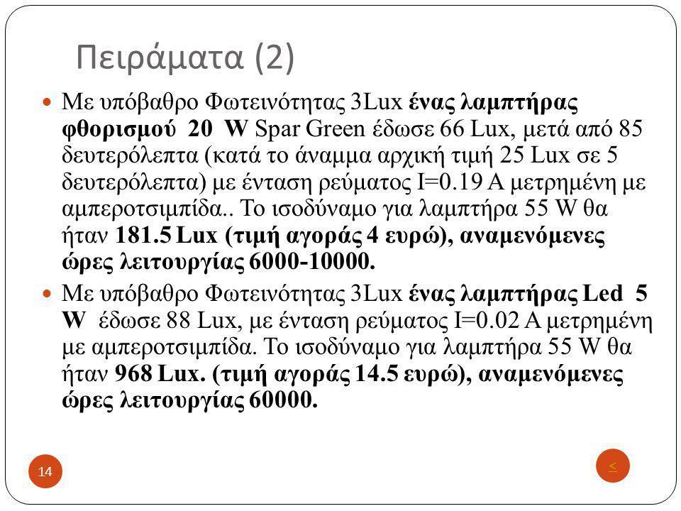 Πειράματα (2)