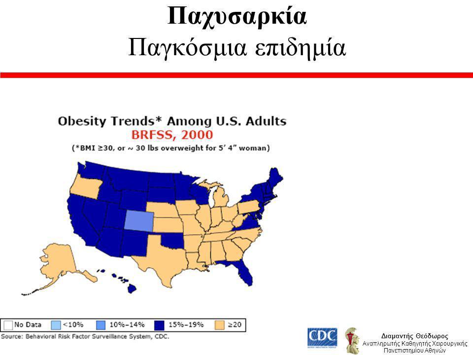 Παχυσαρκία Παγκόσμια επιδημία
