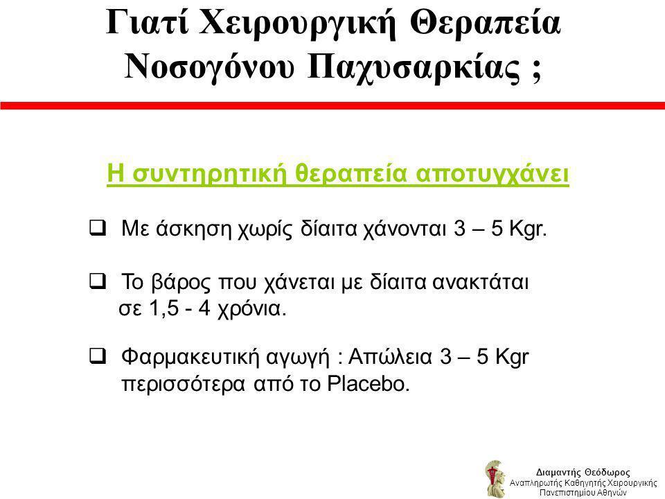 Γιατί Χειρουργική Θεραπεία Νοσογόνου Παχυσαρκίας ;